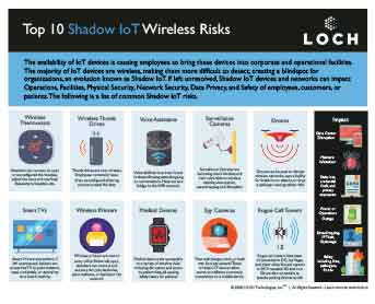 Top 10 Shadow IoT Wireless Risks
