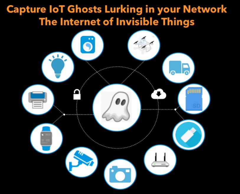 Capture IoT Ghosts Lurking in you Network The Internet of Invisible Things