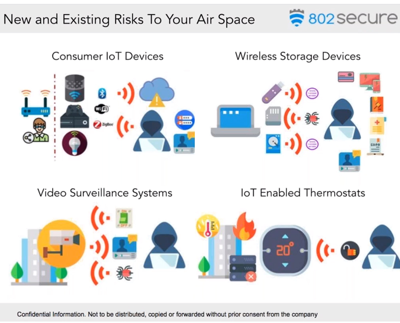 Cyber Physical Systems Security – IoT Risks Beyond Your Network