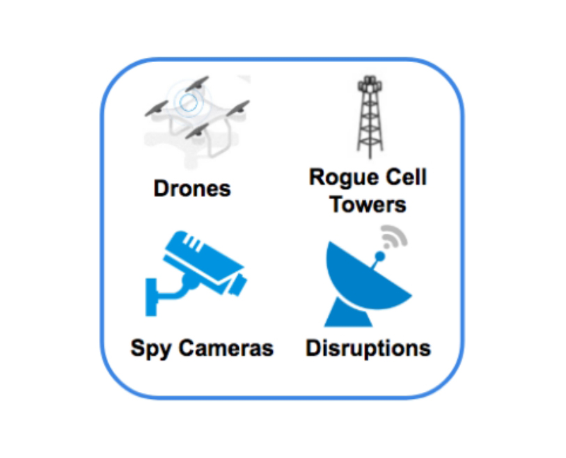 Wireless Surveillance in your Enterprise Network