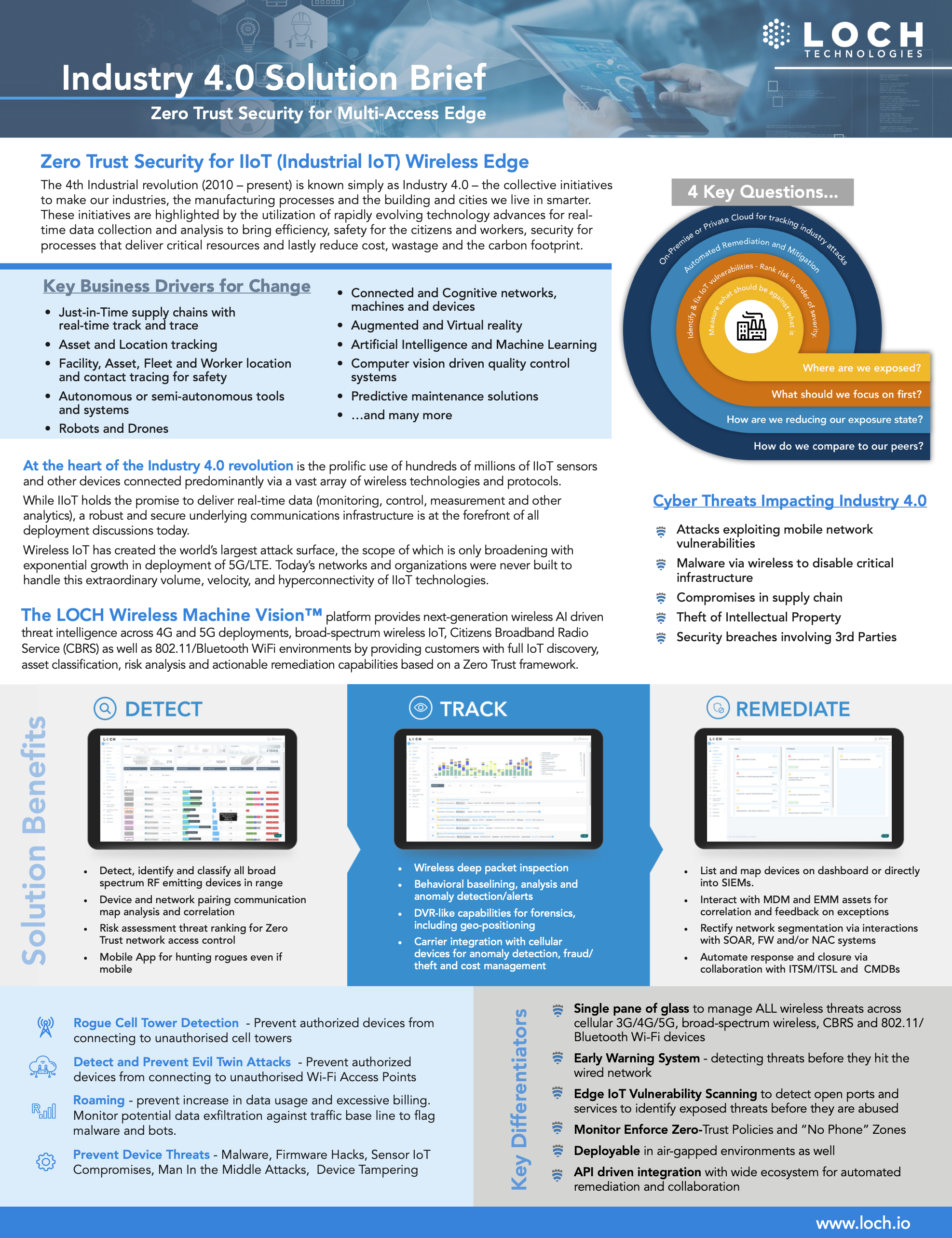 Industry 4.0 Solution Brief